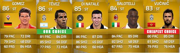 Guia da Serie A para FIFA 14 Ultimate Team - CF e ST
