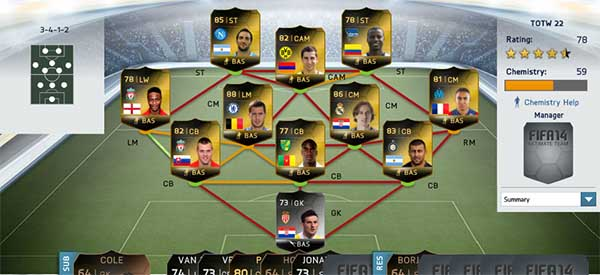 Equipa da Semana 22 - Todas as TOTW de FIFA 14 Ultimate Team