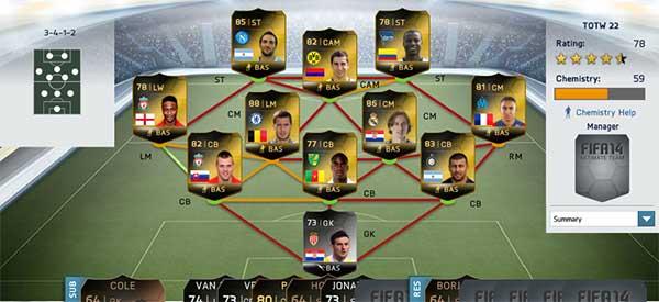 Equipa da Semana 22 - Todas as TOTW de FIFA 14 Ultimate Team