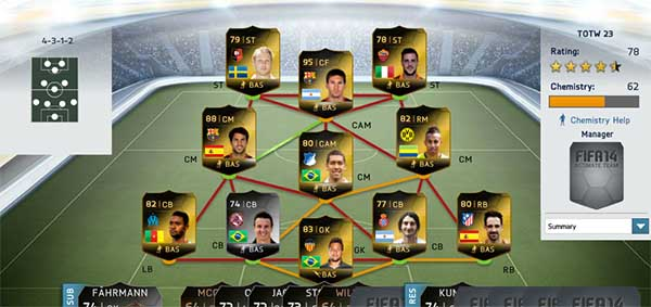 Equipa da Semana 23 - Todas as TOTW de FIFA 14 Ultimate Team