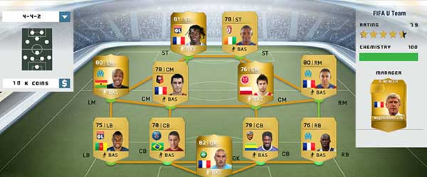 Guia da Ligue 1 para FIFA 14 Ultimate Team
