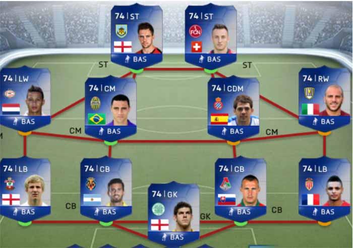 Previsão das Community TOTS para FIFA 14 Ultimate Team - Prata