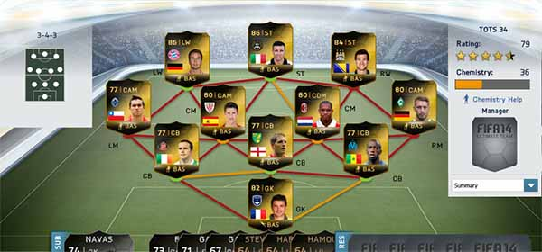 Equipa da Semana 34 - Todas as TOTW de FIFA 14 Ultimate Team