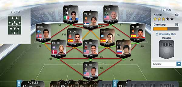 FIFA 14 Ultimate Team TOTW 39
