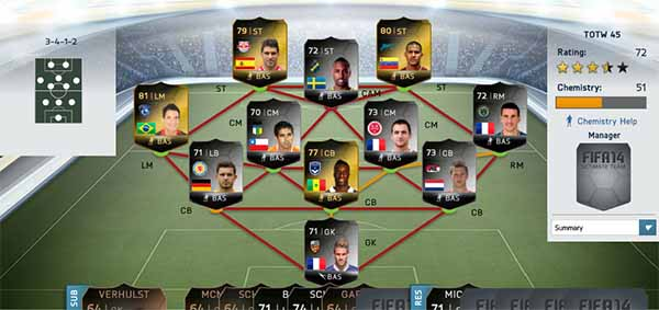 Equipa da Semana 45 - Todas as TOTW de FIFA 14 Ultimate Team
