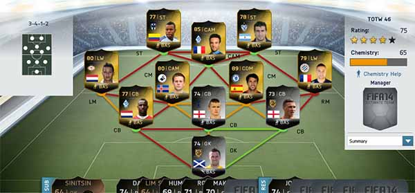 FIFA 14 Ultimate Team TOTW 46