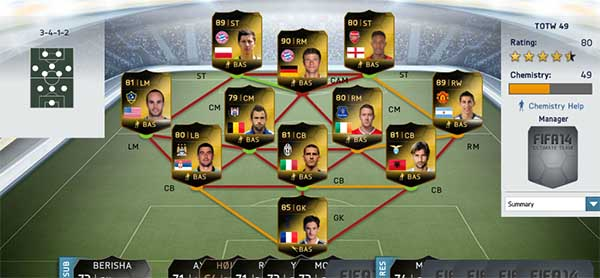 FIFA 14 Ultimate Team TOTW 49