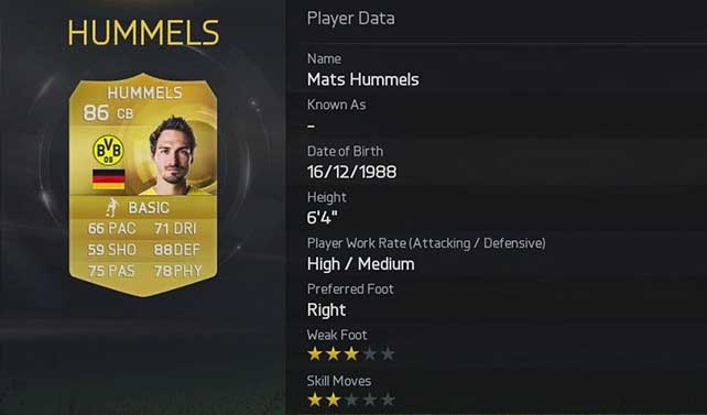 The Best Players of FIFA 15 Ultimate Team for Each Position