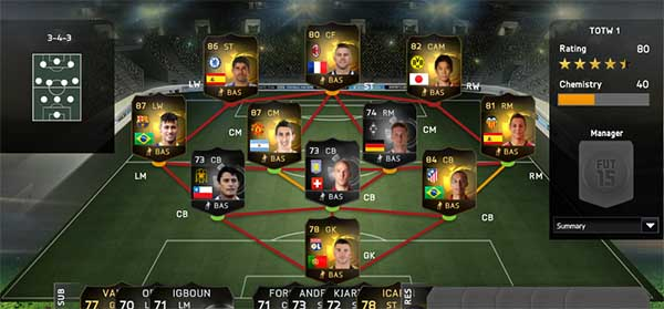 Equipa da Semana 1 - Todas as TOTW de FIFA 15 Ultimate Team