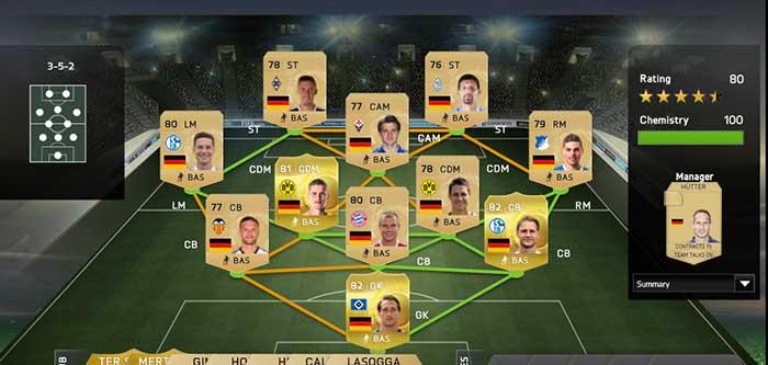 Guia de Jogadores da Alemanha para FIFA 15 Ultimate Team