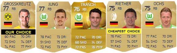 Guia de Jogadores da Alemanha para FIFA 15 Ultimate Team - RB