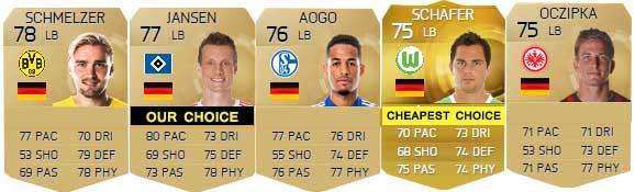 Guia de Jogadores da Alemanha para FIFA 15 Ultimate Team - LB