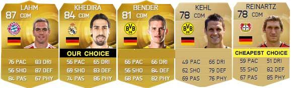 Guia de Jogadores da Alemanha para FIFA 15 Ultimate Team - CDM
