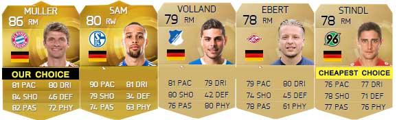 Guia de Jogadores da Alemanha para FIFA 15 Ultimate Team - RM, RW e RF