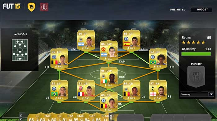 Guia da Barclays Premier League para FIFA 15 Ultimate Team