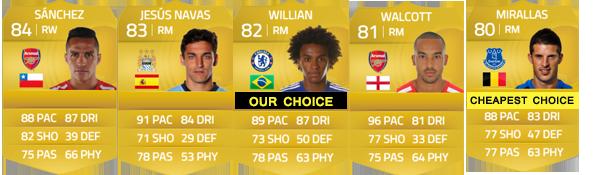Guia da Barclays Premier League para FIFA 15 Ultimate Team - RM, RW e RF