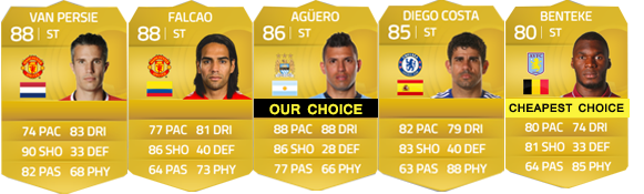 Guia da Barclays Premier League para FIFA 15 Ultimate Team - CF e ST