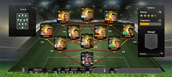 FIFA 15 Ultimate Team TOTW 6