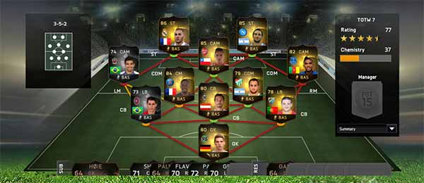 FIFA 15 Ultimate Team TOTW 7