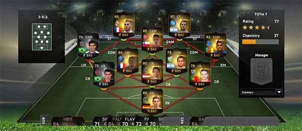 Equipa da Semana 7 - Todas as TOTW de FIFA 15 Ultimate Team