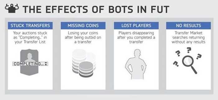 Guia de Compra de Moedas para FIFA 18 Ultimate Team