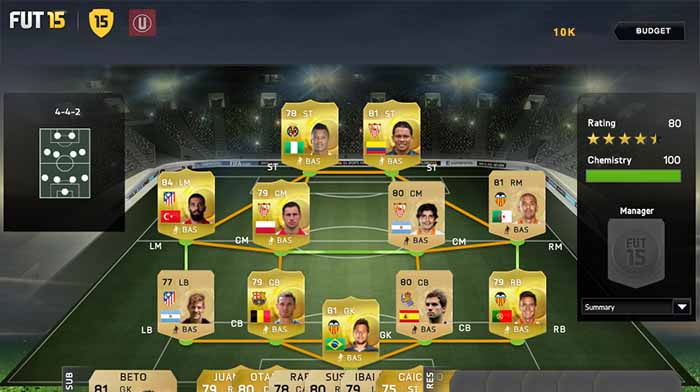 Guia da Liga BBVA para FIFA 15 Ultimate Team