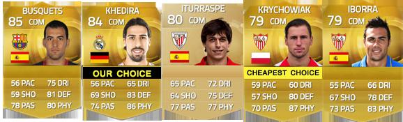 Guia da Liga BBVA para FIFA 15 Ultimate Team - CDM