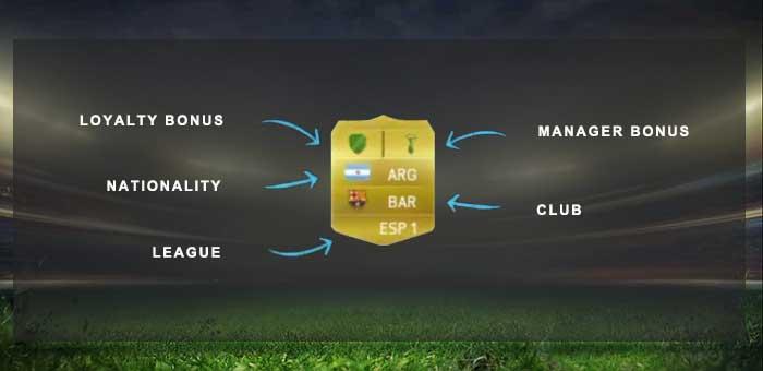 Guía de jugadores de FIFA 15 Ultimate Team