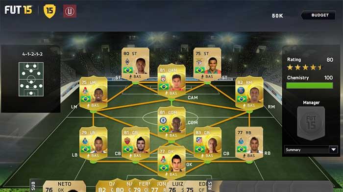 Guia de Jogadores do Brasil para FIFA 15 Ultimate Team