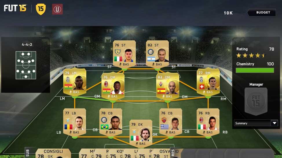 Guia da Serie A para FIFA 15 Ultimate Team