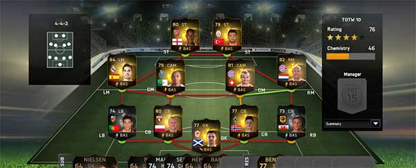FIFA 15 Ultimate Team TOTW 10