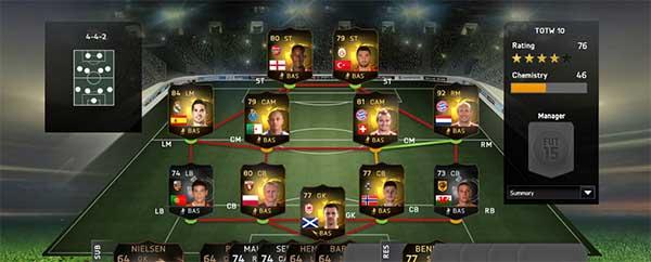 Equipa da Semana 10 - Todas as TOTW de FIFA 15 Ultimate Team