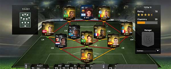 FIFA 15 Ultimate Team TOTW 11