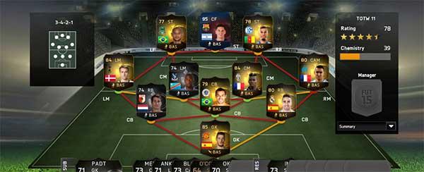 Equipa da Semana 11 - Todas as TOTW de FIFA 15 Ultimate Team
