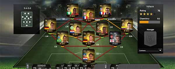 Equipa da Semana 8 - Todas as TOTW de FIFA 15 Ultimate Team