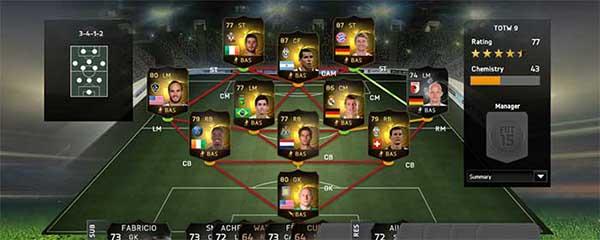 FIFA 15 Ultimate Team TOTW 9