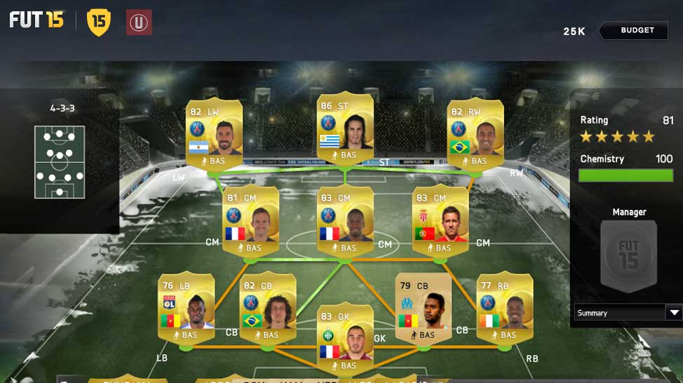 Ligue 1 Squad Guide for FIFA 15 Ultimate Team