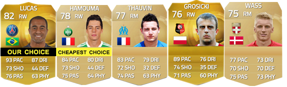 Guia da Ligue 1 para FIFA 15 Ultimate Team