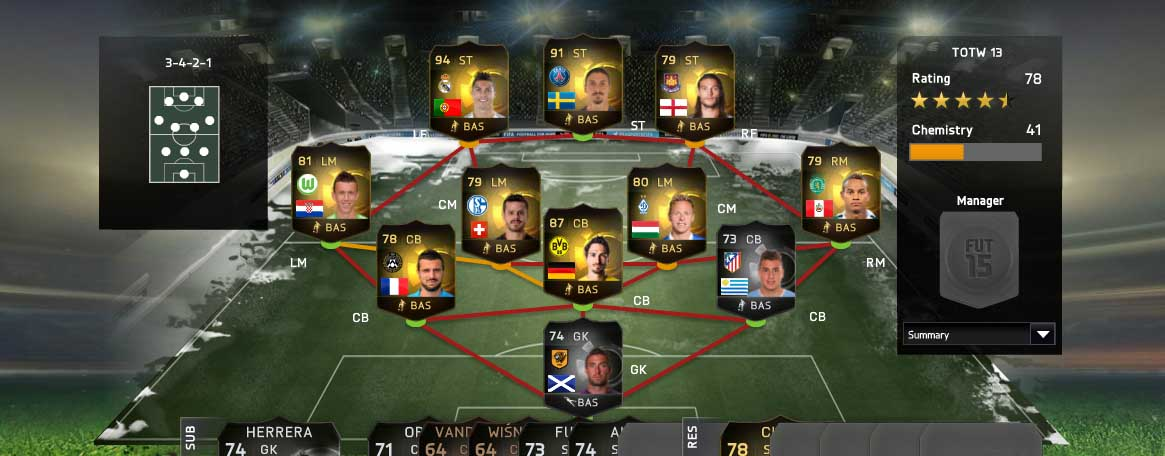 Equipa da Semana 13 - Todas as TOTW de FIFA 15 Ultimate Team