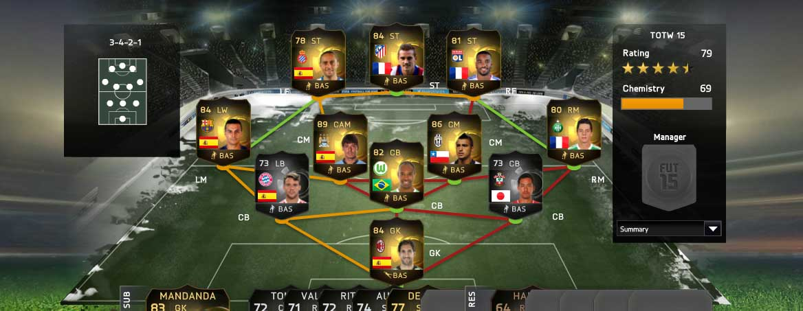 FIFA 15 Ultimate Team TOTW 15