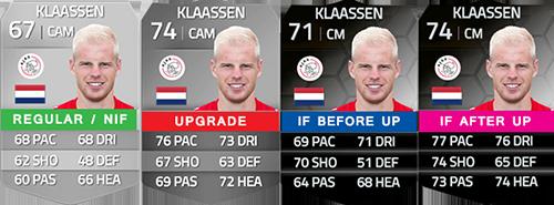 Guía para FIFA 15 Ultimate Team Upgrades / Mejoras