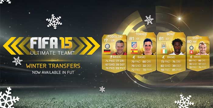 Lista de Transferências de Inverno de FIFA 15 Ultimate Team