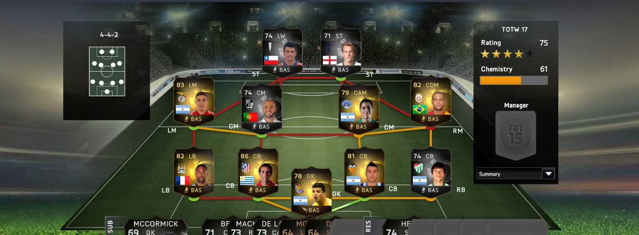 FIFA 15 Ultimate Team TOTW 17