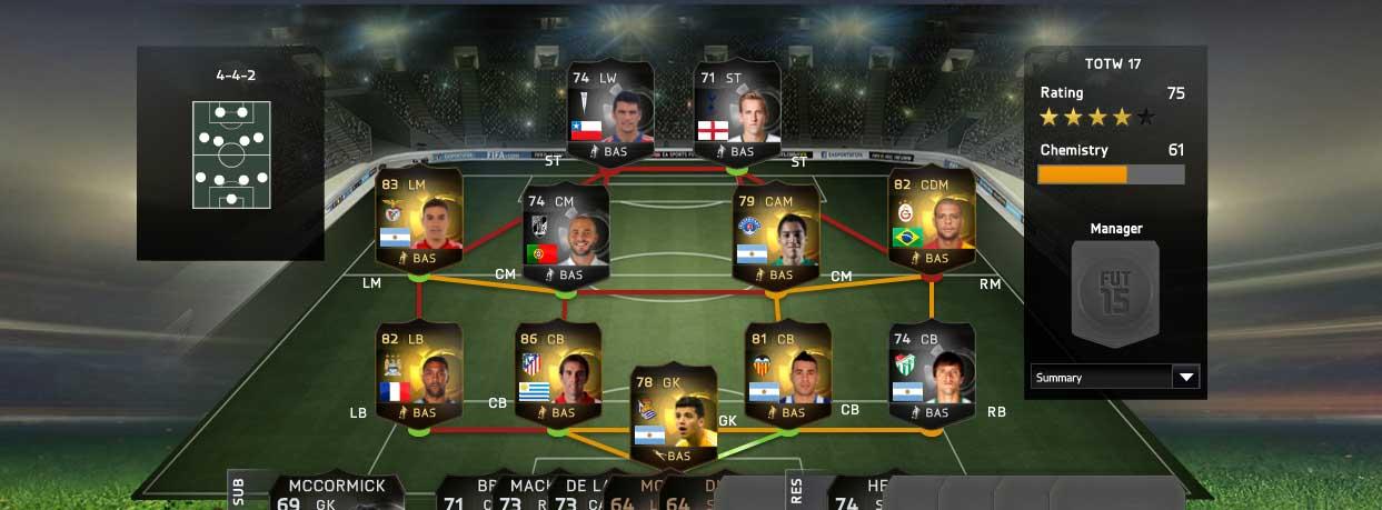 Equipa da Semana 17 - Todas as TOTW de FIFA 15 Ultimate Team