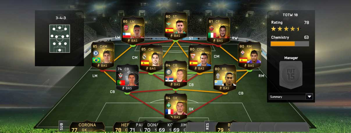 FIFA 15 Ultimate Team TOTW 18