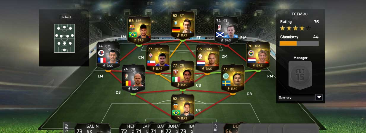 Equipa da Semana 20 - Todas as TOTW de FIFA 15 Ultimate Team
