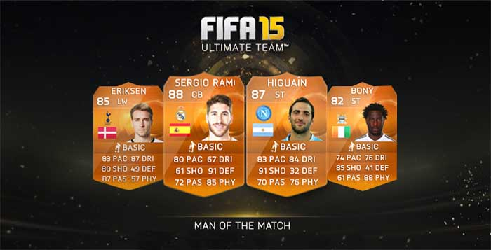 Todas as Cartas Man of the Match (MOTM) de FIFA 15
