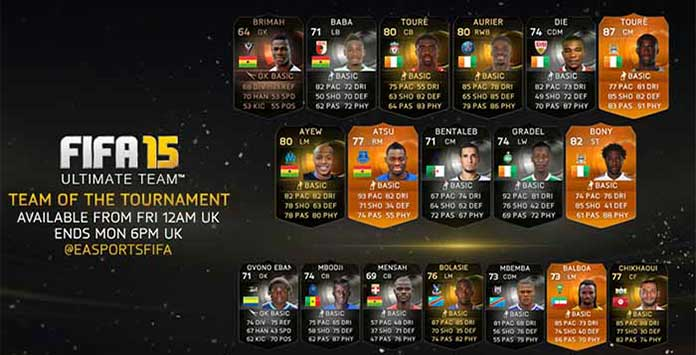 Team of the Tournament de FIFA 15 Ultimate Team
