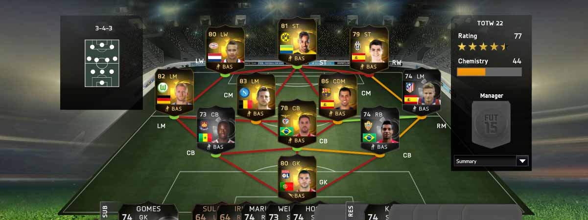 Equipa da Semana 22 - Todas as TOTW de FIFA 15 Ultimate Team