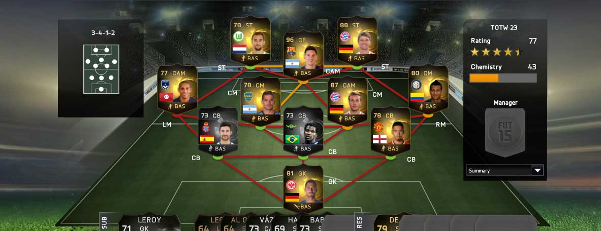 Equipa da Semana 23 - Todas as TOTW de FIFA 15 Ultimate Team